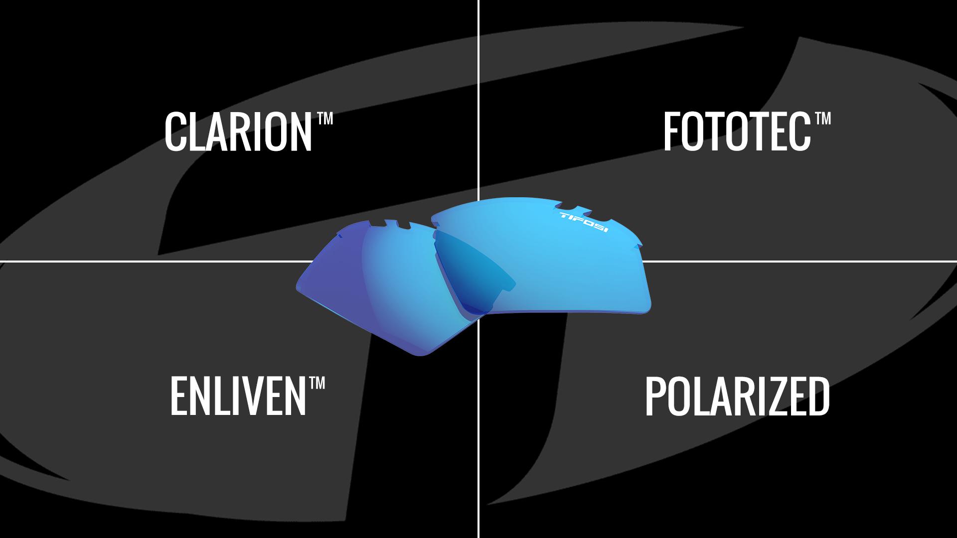 Τεχνολογίες Φακών Tifosi